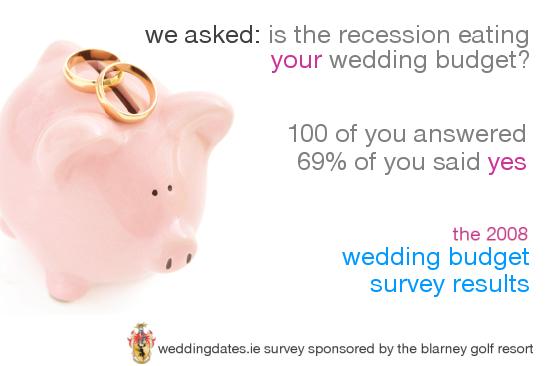 WeddingDates.ie 2008 Wedding Budget Survey Results