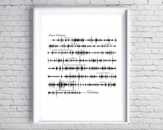 Sound Art By Brooke
