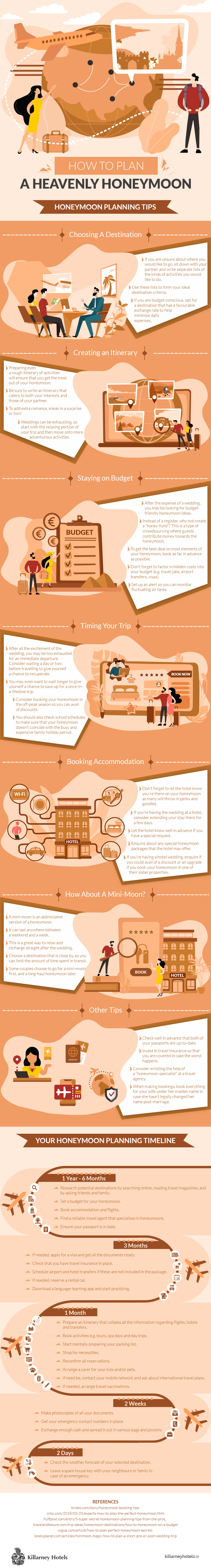 How to Plan A Heavenly Honeymoon (Infographic)